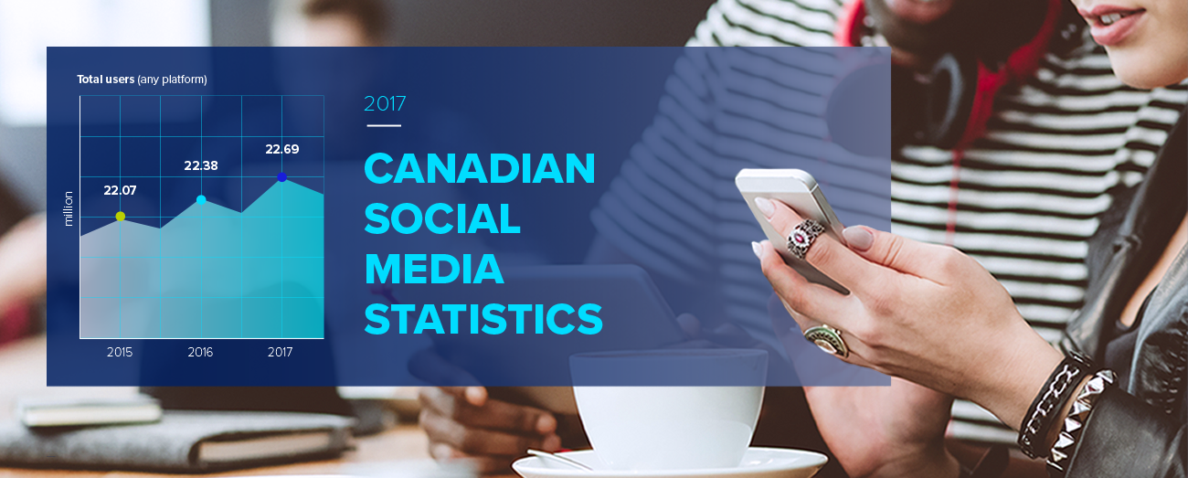 Canadian Social Media Stats (Updated 2018)