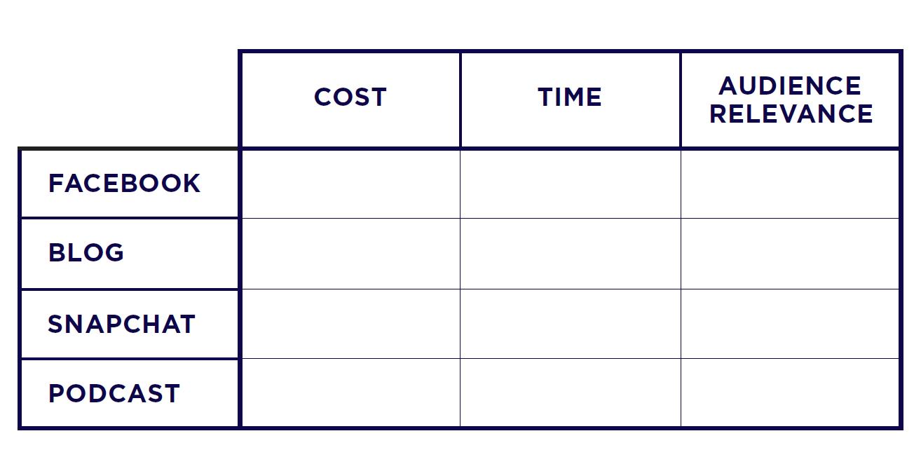 Content Marketing Planning Worksheet 1
