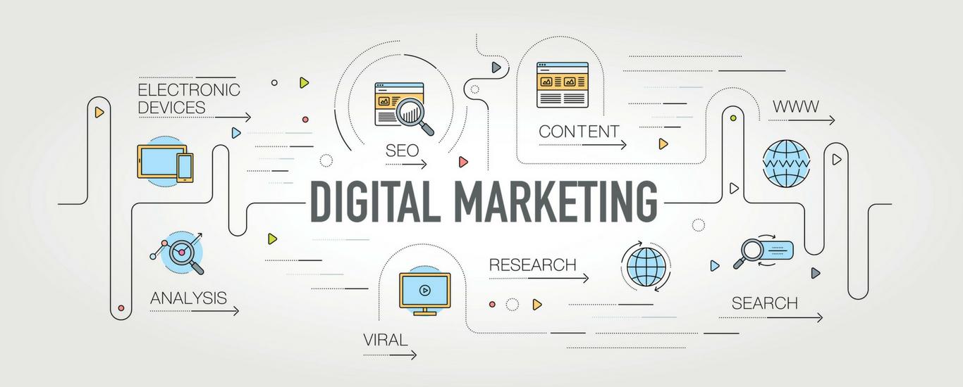 Digital Marketing 101: Fundamentals of Great Digital Campaigns