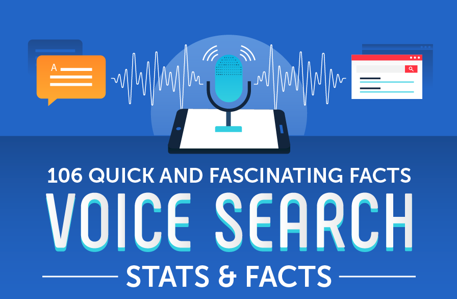 [Infographic] Voice Search Stats, Facts, and Tips