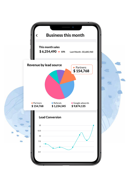 Image of Zoho app on a phone
